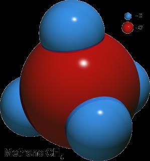 Methane Gas - Lessons - Tes Teach